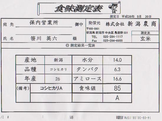 2014年のこしひかりの食味値表